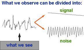 signal to noise.jpeg